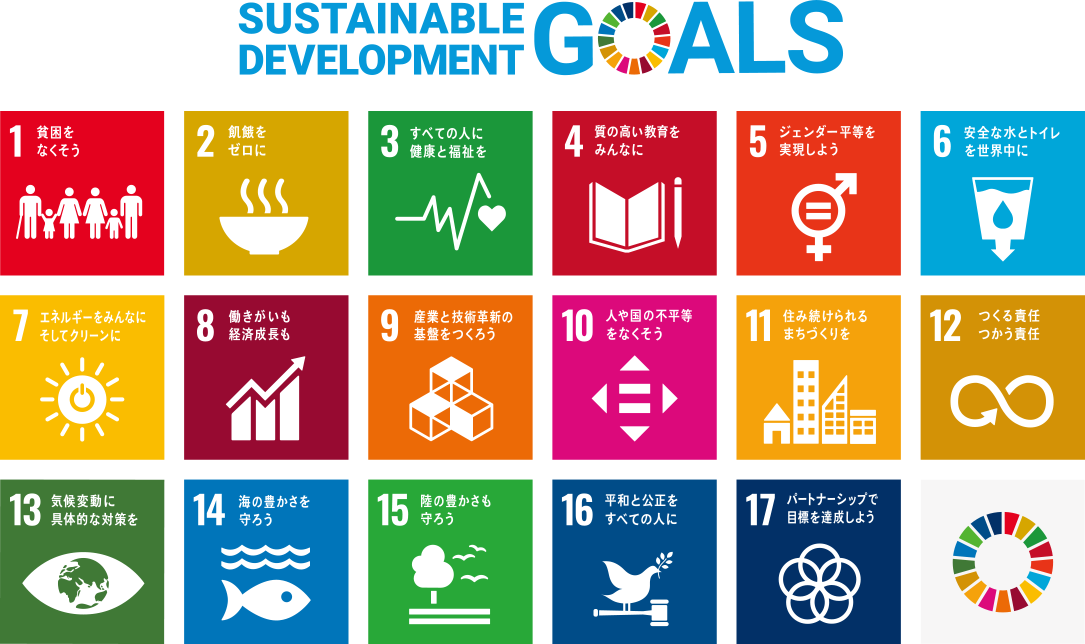 SDGsへの取り組み 株式会社丸紘